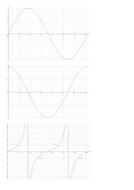 Graphs-of-Sine-Cosine-and-Tangent.pdf