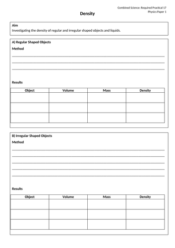Density Required Practical AQA GCSE Science