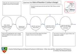 Practical-Method-Organiser-Rate-of-Reaction.doc