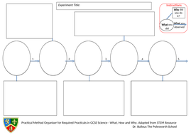 Practical-Method-Organiser-for-Required-Practicals-in-GCSE-Science-V2-Blank.doc