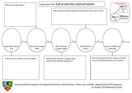 Practical-Method-Organiser-Salt-production.doc