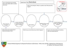 Practical-Method-Organiser-Electrolysis.doc
