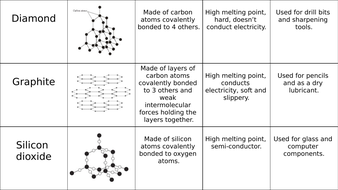 Covalent-Structures---Output-1---Organise.pptx