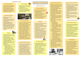 Vietnam-part-2-A3-summary.pdf