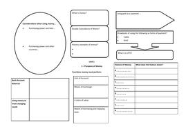 LiBF CeFS Revision Mind maps  Unit 1