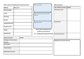 CeFS-Unit-1-Topic-10-Mindmap-Template.pdf