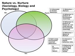 (5---6)-Ven-Diagram-Nature-Vs.-Nurture-Soc.-Psych.-Bio..pptx
