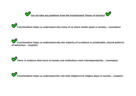(20)-Examples-of-Dysfunction-Worksheet.docx