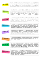 The-8-Parts-of-a-Speach-(Types-of-words-in-Spanish).docx