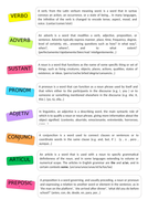The-8-Parts-of-a-Speach-(Types-of-words-in-Spanish)-Calibri.docx