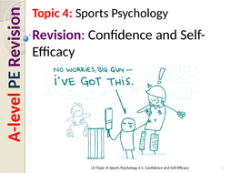 A-Level PE EDEXCEL (spec 2016) Confidence and Self-Efficacy Revision Lesson