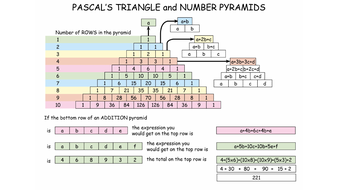 Pascal's-Triangle-and-Number-Pyramids.pptx