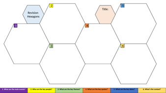 Revision Hexagons