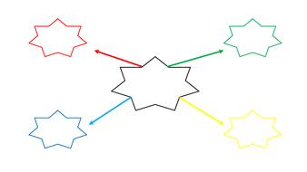Mindmap templates to print