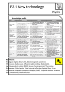 P3.1-New-Technology-Topic-Page.docx