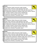 P3.2-Turning-points-in-physics-Keywords.docx