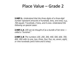 2.NBT.1----Upload.pdf