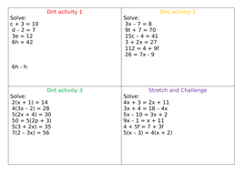DIRT activity for Solving Equations
