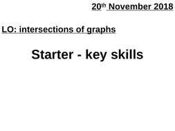 Intersections of graphs