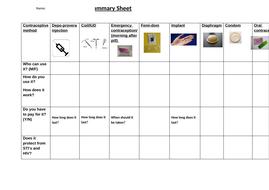Contraceptive-summary-sheet.doc
