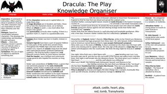 Dracula-The-play-Knowledge-Organiser-KS3.pptx