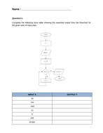 Trace-Table.docx