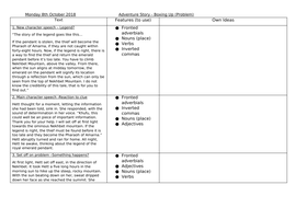 Ancient Egyptian Adventure Story - Week 3 Planning and Resource