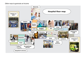 Activity-5--Other-ways-hospitals-tried-to-generate-income.docx