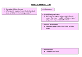Institutionalisation (attachment revision) - AQA Psychology A Level