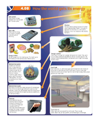 4.08---How-the-World-Gets-Its-Energy.docx