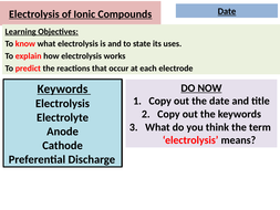 electrolysis-of-ionic-compounds.pptx