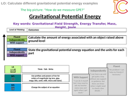L2F-Gravitational-Potential-Energy.pptx