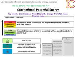 L2H-Gravitational-Potential-Energy.pptx