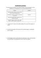 Classification-question.docx