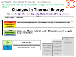 L5H-Changes-of-Thermal-Energy.pptx