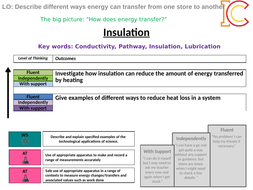 L07-and-L08F-Insulation.pptx