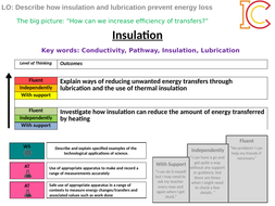 L7-and-L8H-Insulation.pptx