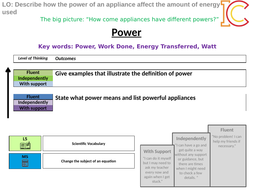 Energy 10 - Power AQA New Physics 9-1