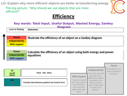 Energy 11 - Efficiency AQA New Physics 9-1