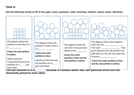 Dissolving Worksheet SEN