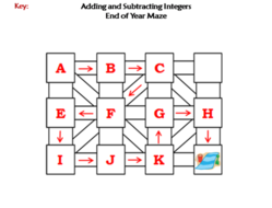Adding and Subtracting Integers Activity: End of Year Math