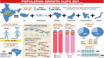 Population-versus-resource-theories---who's-right.pptx