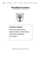 Year 5 Human Development whole module