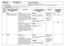 TOPIC-Planning-Multi-skills.doc