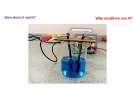 Electrolysis-activity.docx