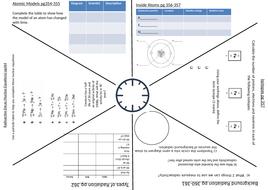 Edexcel Combined Science CP6 Radioactivity Revision Clock