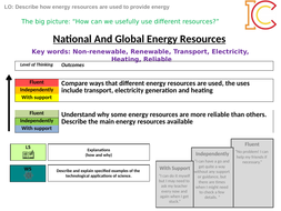 L13H-National-and-Global-Energy-Resources.pptx