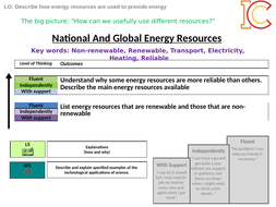 Energy 13 - National and Global Energy Resources AQA New Physics 9-1