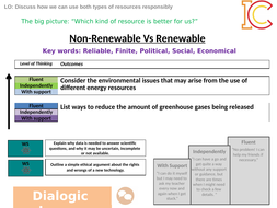 Energy 14 - Non vs Renewable energy resources AQA New Physics