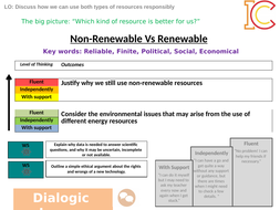 L14H-Non-vs-Renewable-Dialogic.pptx